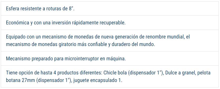 chicleras
