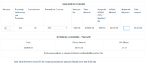 tabla utilidades vending 2
