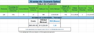 mejor inversion en mexico 2020 vending