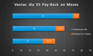 mejor inversion en mexico el vending