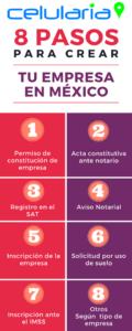 crear una empresa en méxico 8 pasos